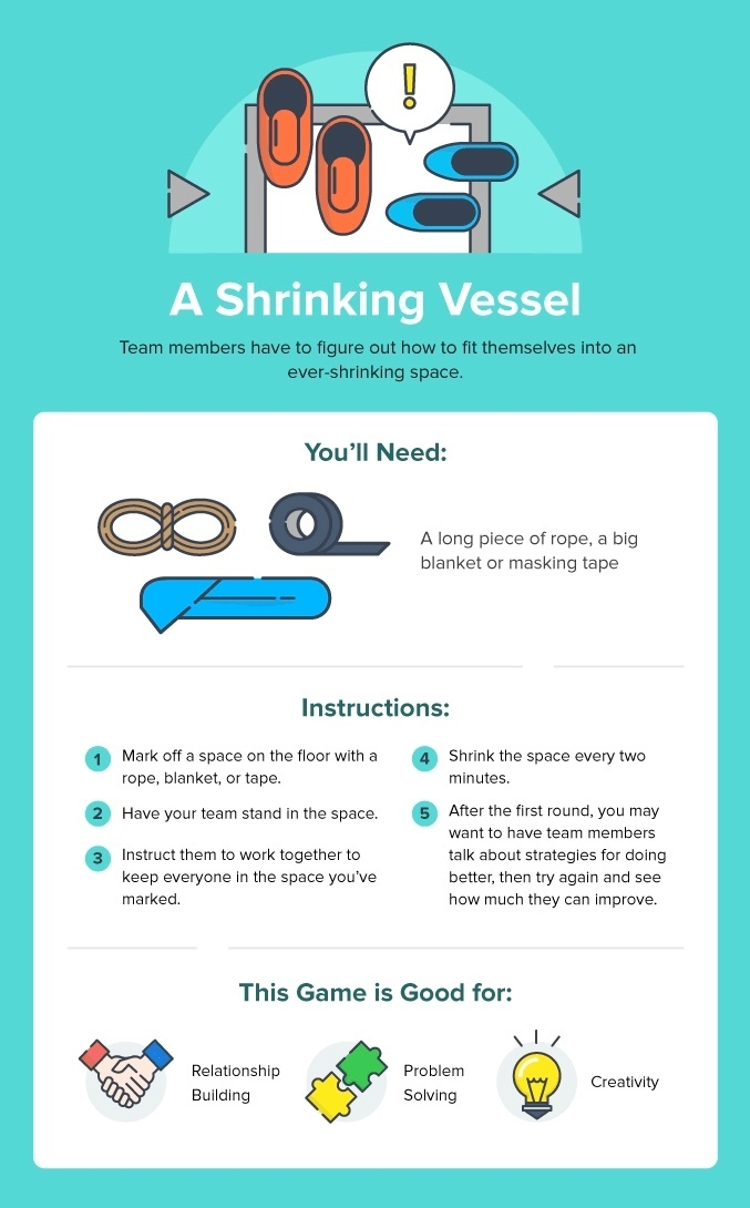 A Shrinking Vessel