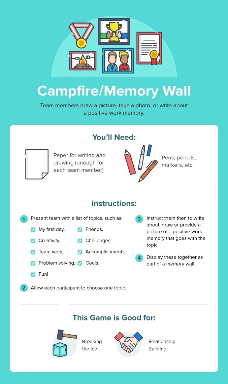 Campfire Memory Wall