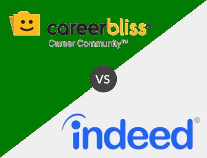 CareerBliss vs. Indeed