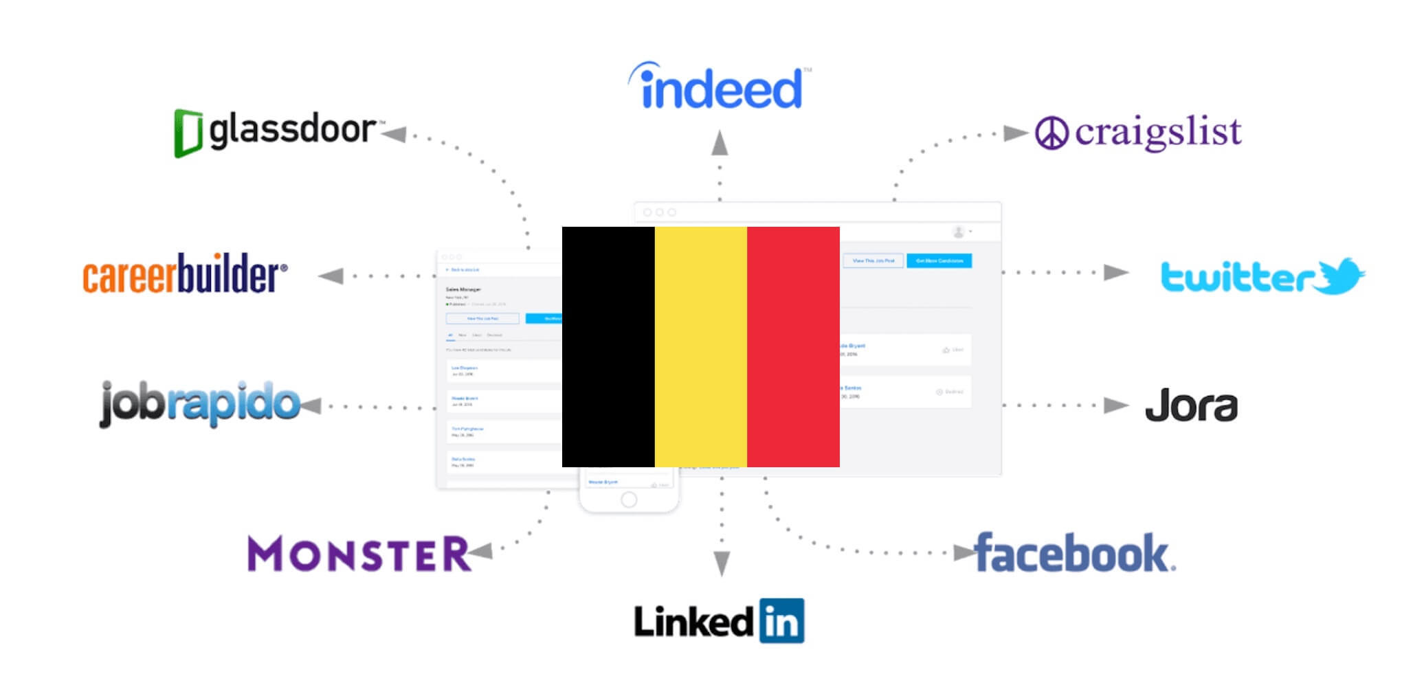 Job Posting Sites Belgium