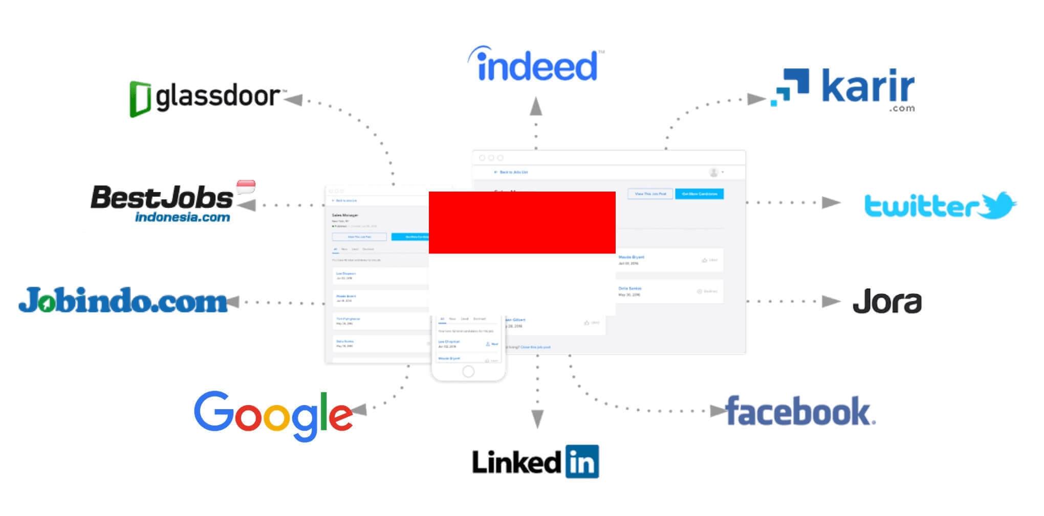 Job Posting Sites Indonesia