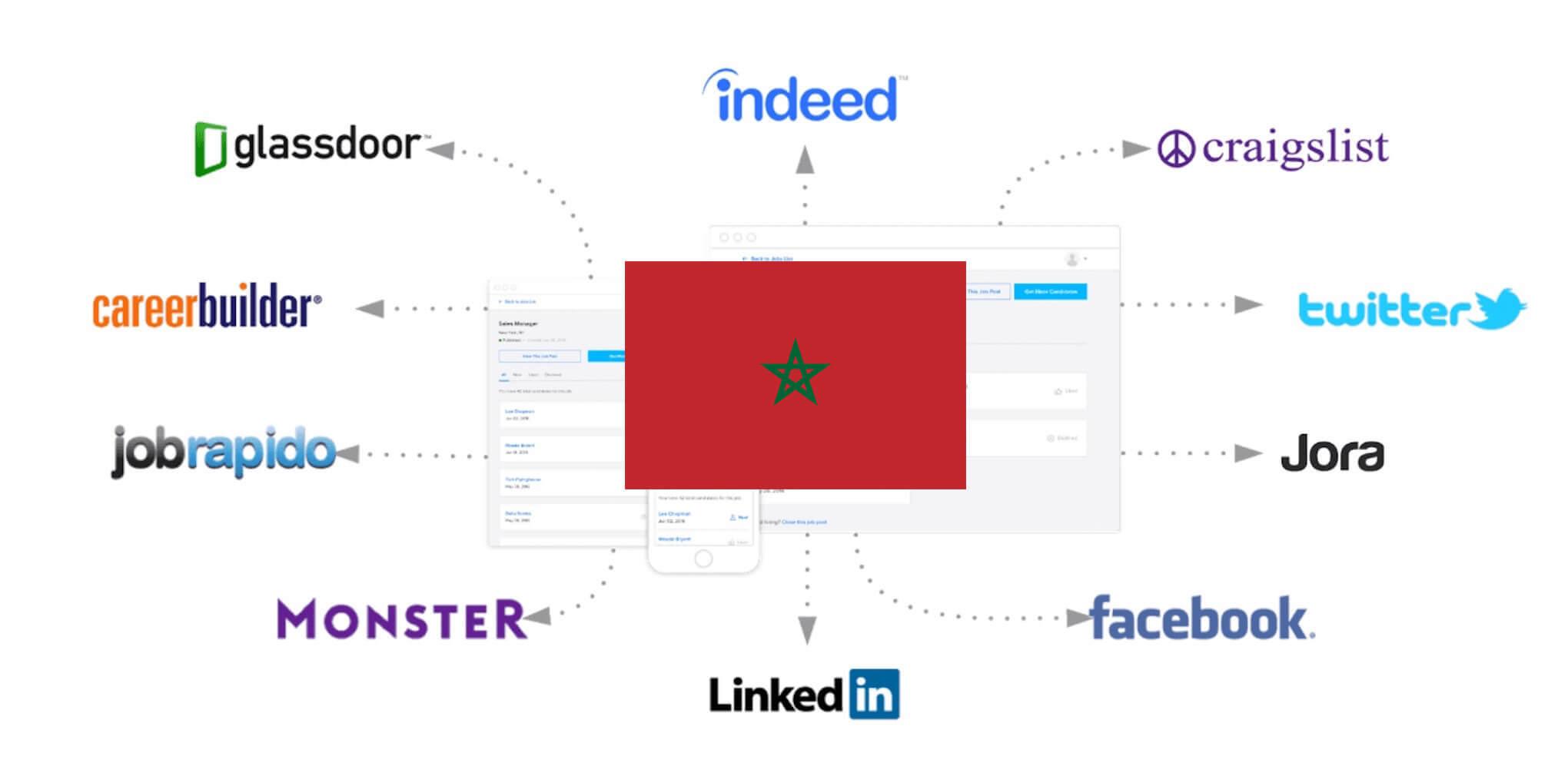 Job Posting Sites Morocco