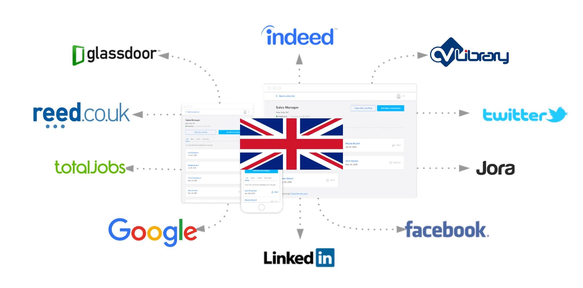 Job Posting Sites UK