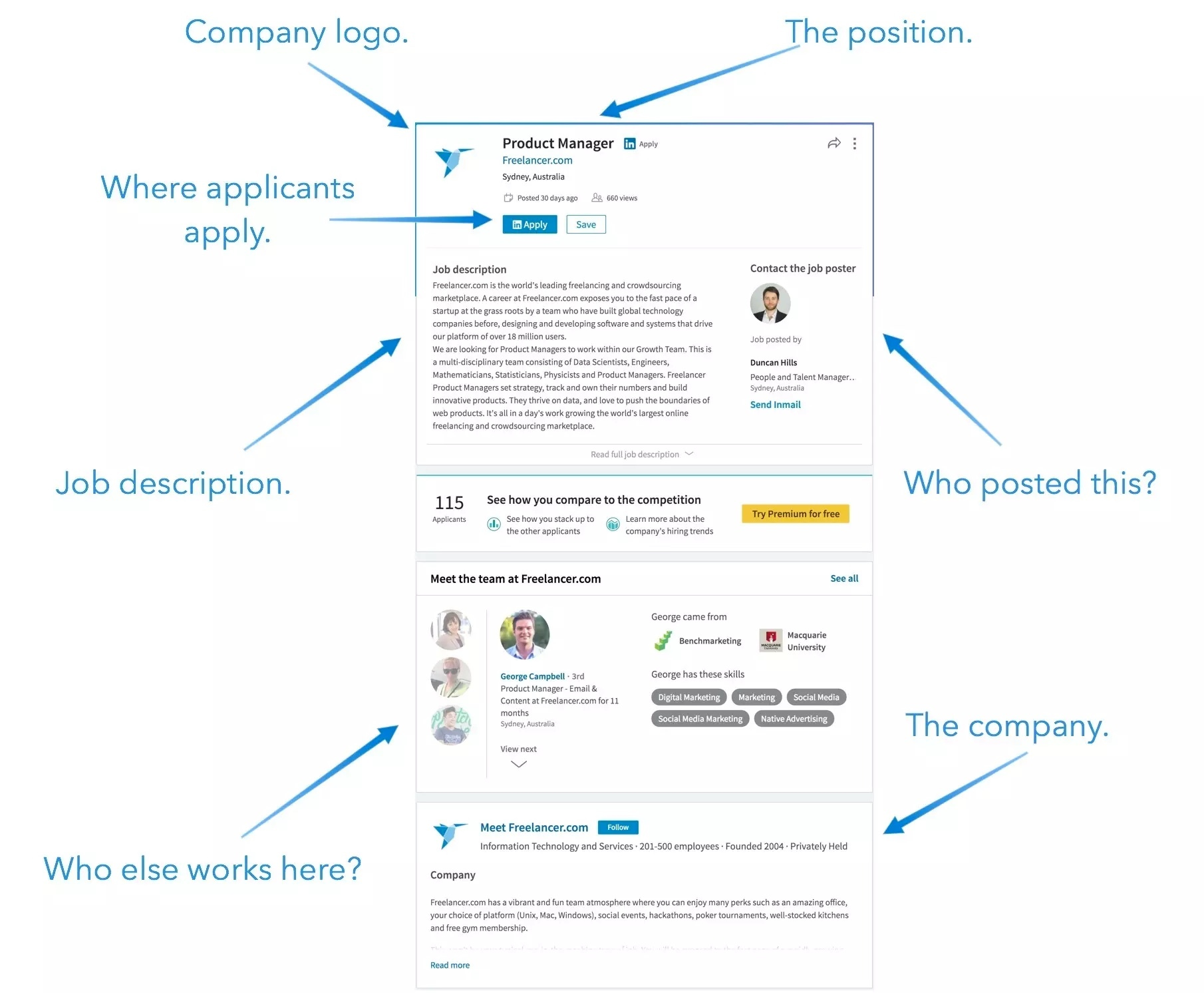 Linkedin Job Posting Example Annotated