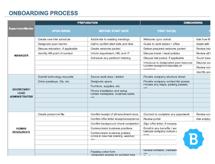 Onboaring Process Template Download