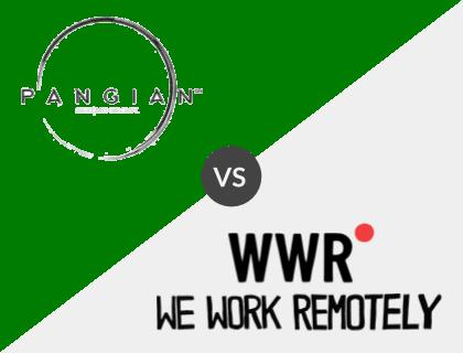 Pangian vs. WeWorkRemotely