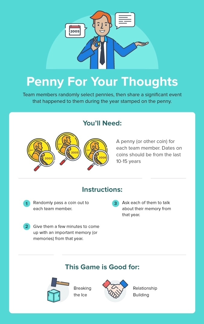 Penny For Your Thoughts