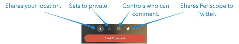 Periscope Controls