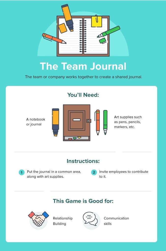 The Team Journal