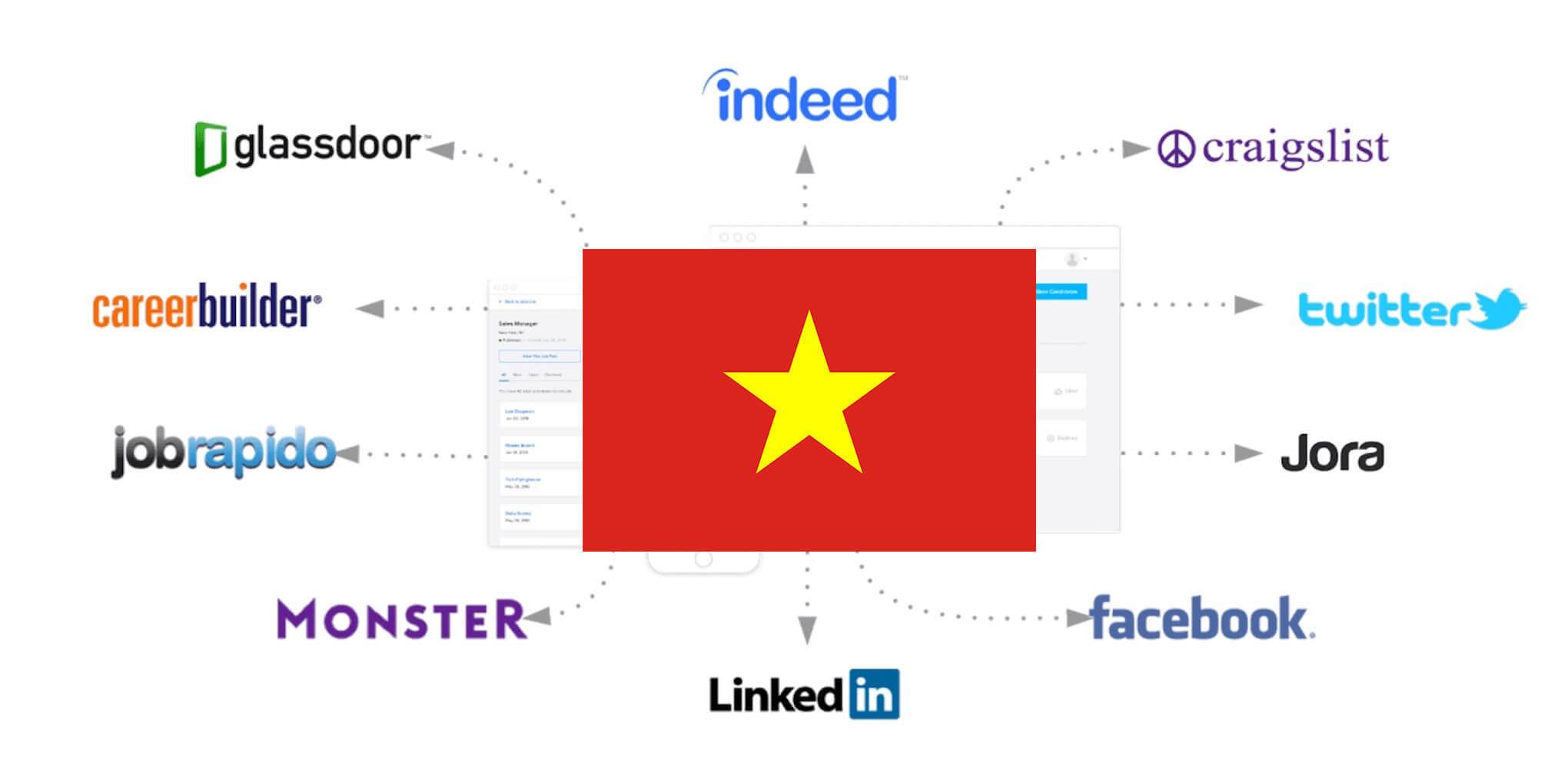 Vietnam Job Posting Sites