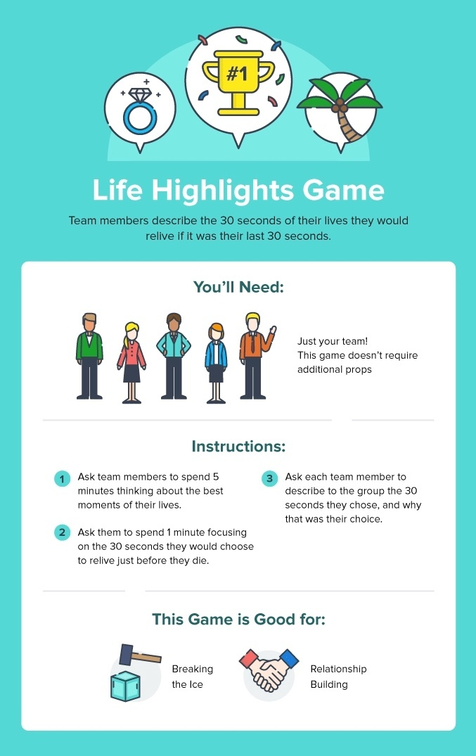 Life Highlights Game