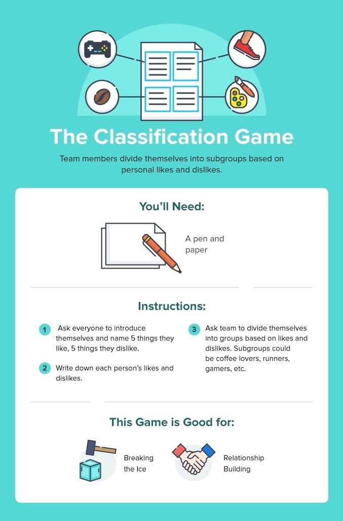 The Classification Game
